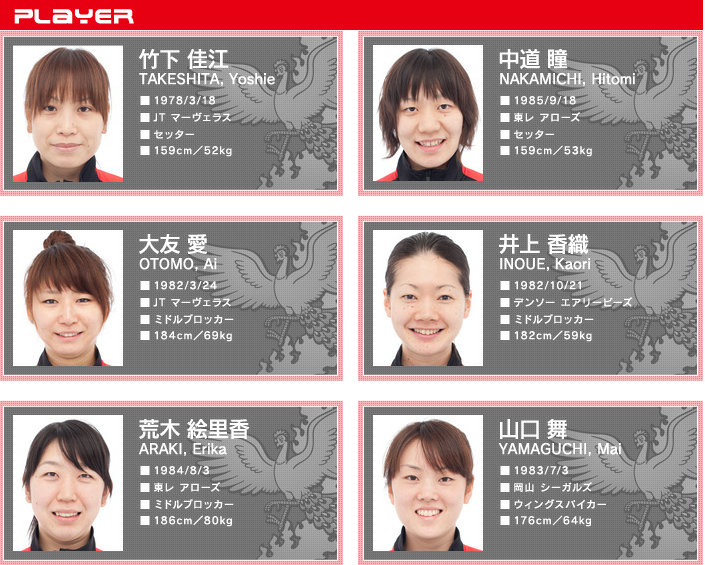 Fullscreen capture 6252012 102259 AM Japans Olympic Roster